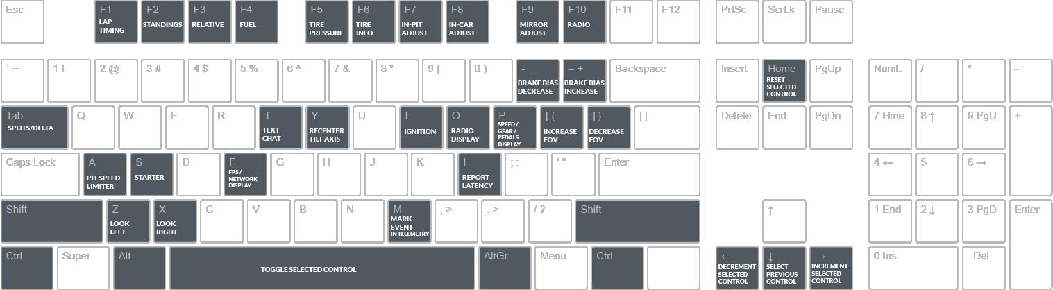 keyboard template