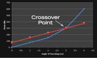 Crossover_Graph