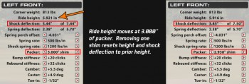 packercontact