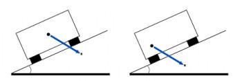 cg-move