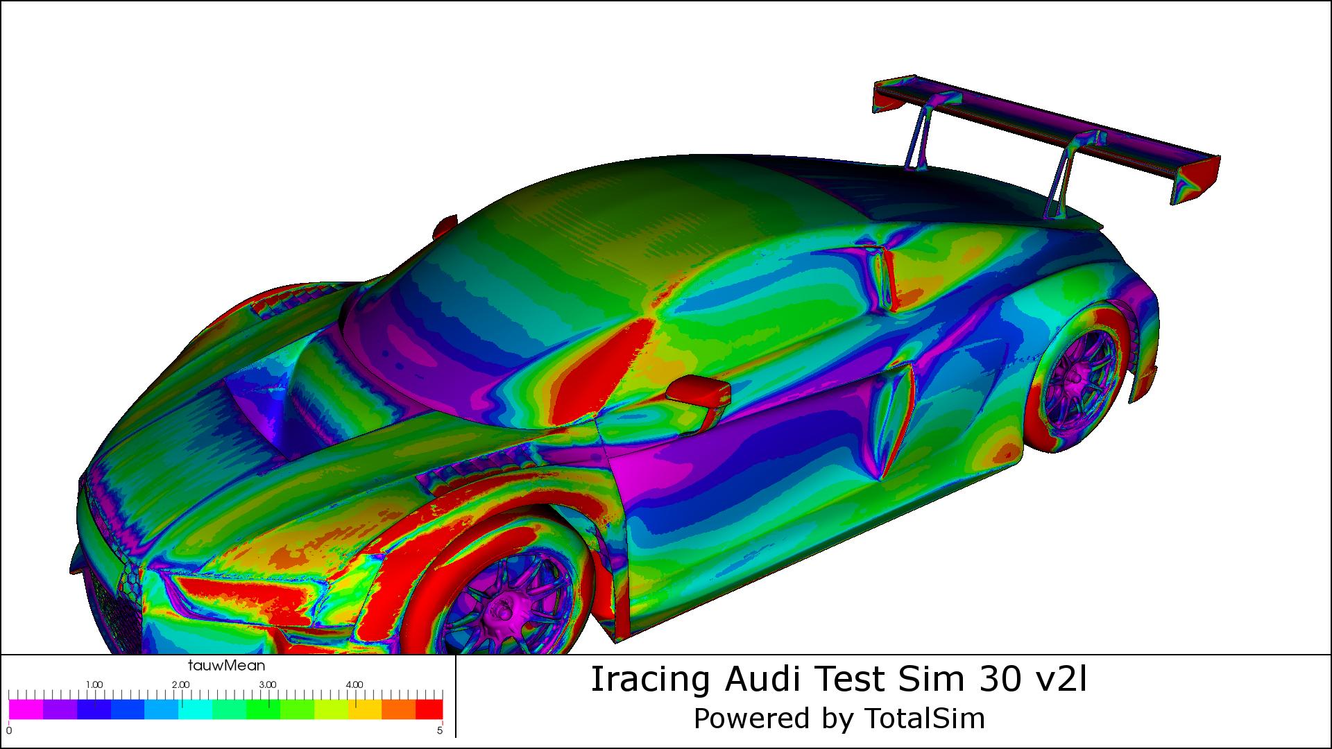 iRacing's Ongoing Pursuit of Race Simulation Realism - iRacing com